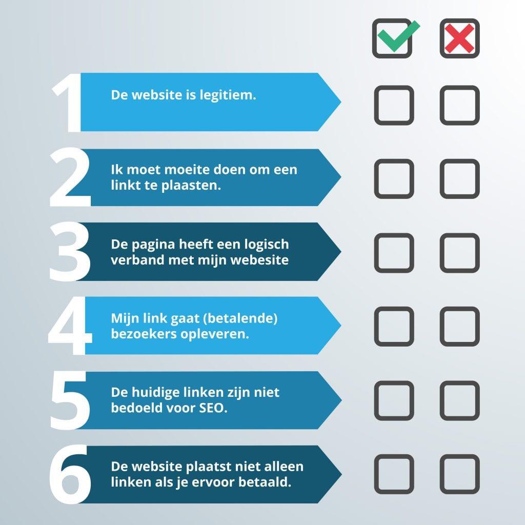 6-punts-checklist