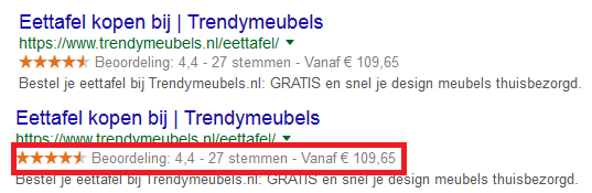 Voorbeeld Structured Review Data SERPS