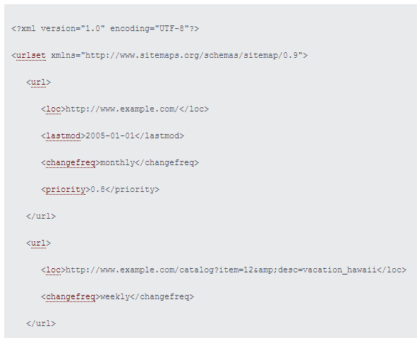 Voorbeeld XML sitemap