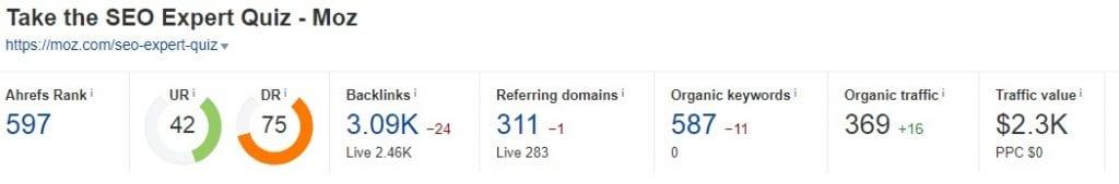 Moz.com quiz