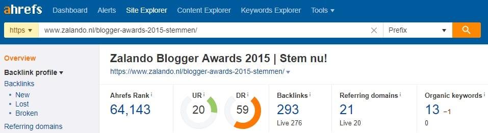 Zalando blog wedstrijd 2015