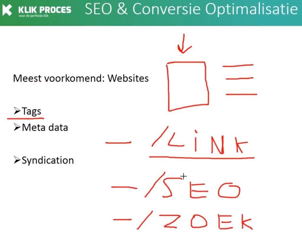 Duplicate Content tag voorbeeld