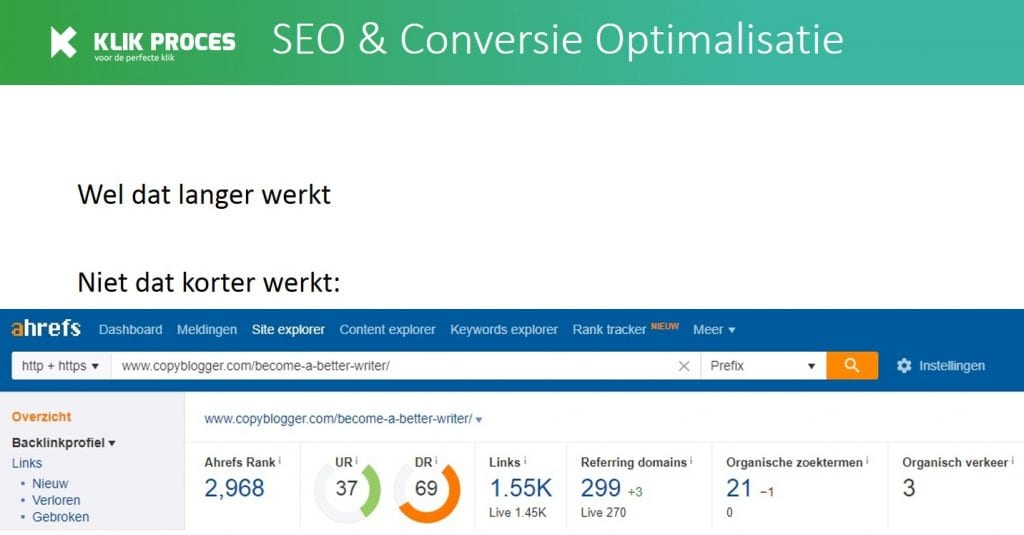 ahrefs voorbeeld copyblogger become a better writer