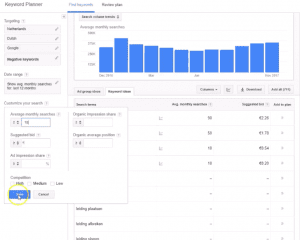 Resultaten adwords