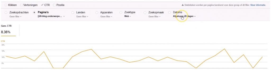 Voorbeeld CTR in Google Search Console