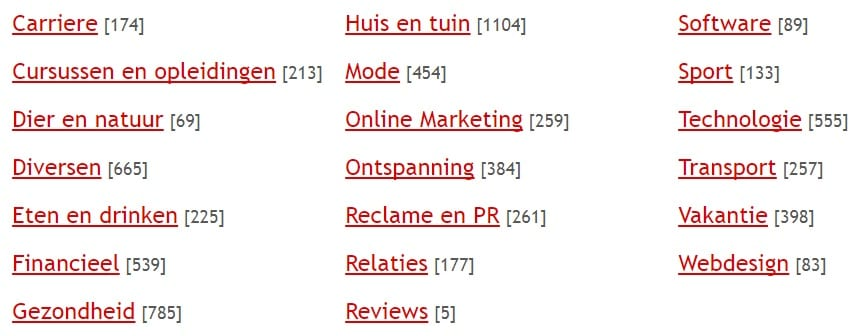 artikel marketing categorie voorbeelden