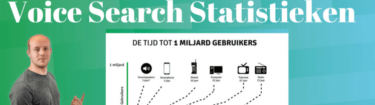 Voice Search Statistieken