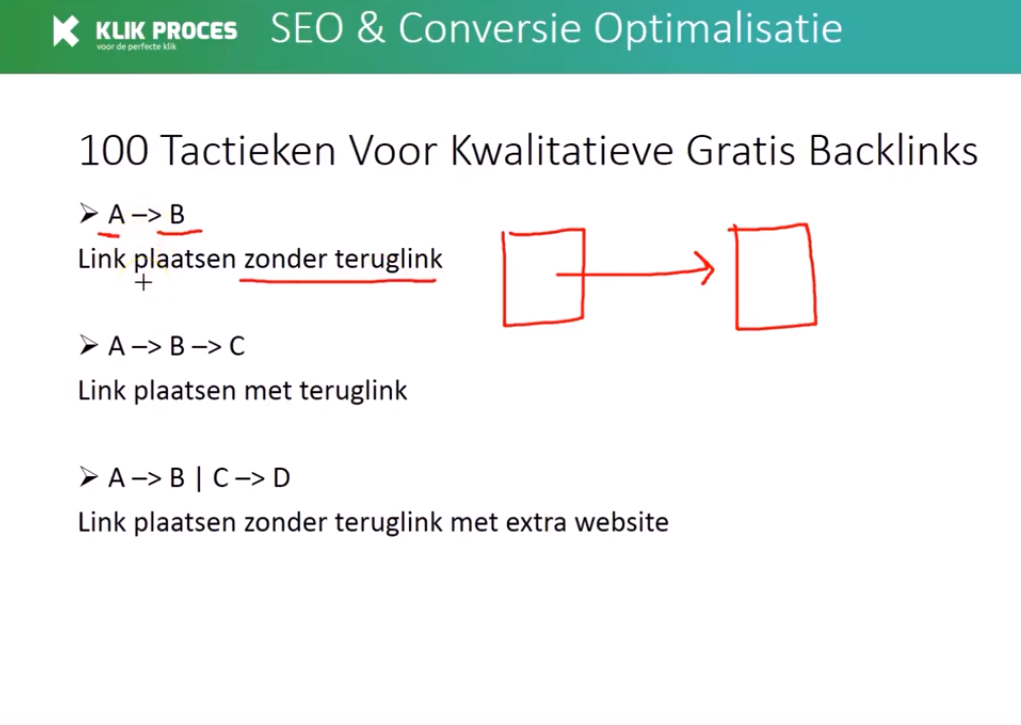 ab backlinks