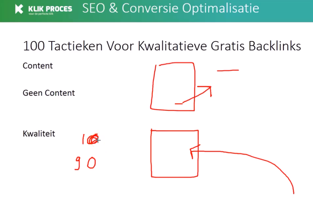 gratis backlinks